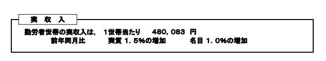ingreso-ago-2016